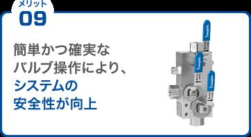 メリット09 簡単かつ確実なバルブ操作により、システムの安全性が向上